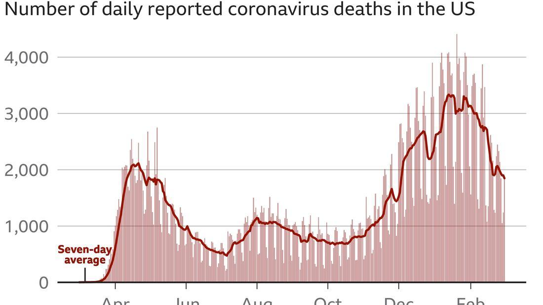Coronavirus: US Senate passes major $1.9tn relief plan