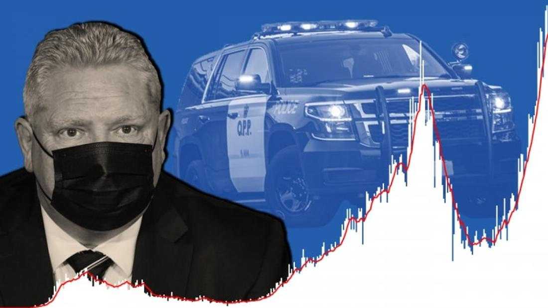 Doug Ford is killing Ontarians and violating their civil rights