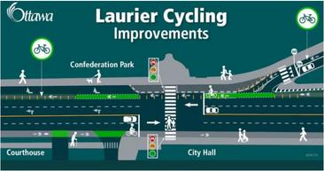 CBC: Cyclists call Laurier Avenue upgrades a good start