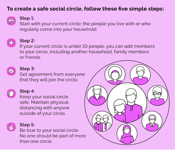 social_circles_small.png
