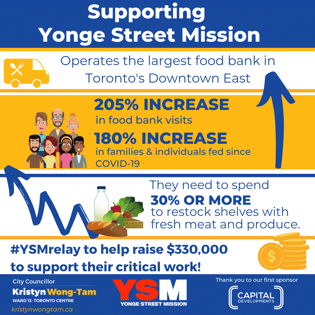 Support Yonge Street Mission